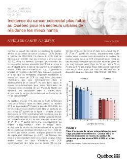Incidence du cancer colorectal plus faible au Québec pour les secteurs urbains de résidence les mieux nantis