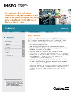 Cas incidents des maladies à déclaration obligatoire reliées à une exposition professionnelle à l'amiante dans le Système MADO-Chimique, Québec, 2006 – 2015