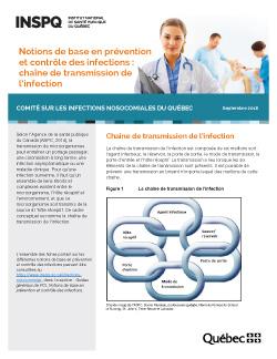 Notions de base en prévention et contrôle des infections : chaîne de transmission de l'infection
