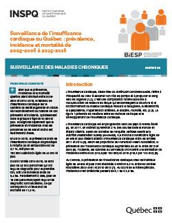 Surveillance de l'insuffisance cardiaque au Québec : prévalence, incidence et mortalité de  2005-2006 à 2015-2016