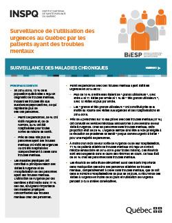 Surveillance de l'utilisation des urgences au Québec par les patients ayant des troubles mentaux