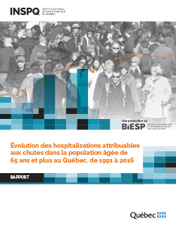 Évolution des hospitalisations attribuables aux chutes dans la population âgée de 65 ans et plus au Québec, de 1991 à 2016