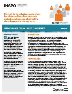 Portrait de la polypharmacie chez les aînés québécois atteints de maladie pulmonaire obstructive chronique entre 2000 et 2015