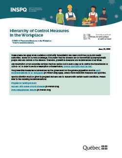COVID-19: Hierarchy of Control Measures in the Workplace - Preventive Measures in the Workplace