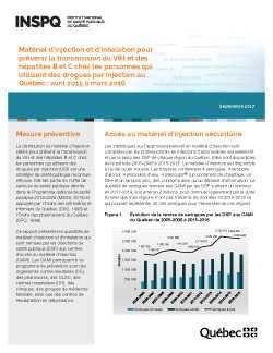 """<a href=""""/publications/2332"""">Matériel d'injection et d'inhalation pour prévenir la transmission du VIH et des hépatites B et C chez les personnes qui utilisent des drogues par injection au Québec : avril 2015 à mars 2016</a>"""